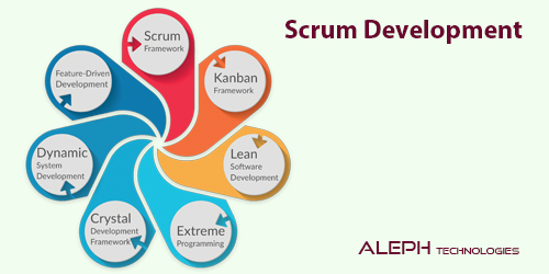 Scrum Development: What's involved?