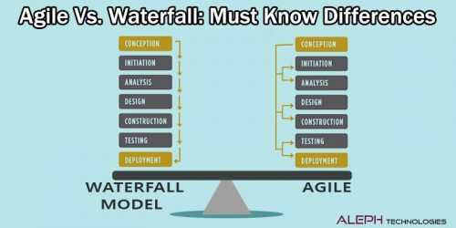 Agile Vs. Waterfall: Must Know Differences