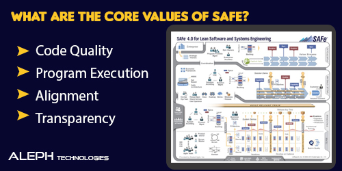 What are the core values of SAFe